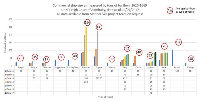 Commercial Ship Size 14072017.JPG